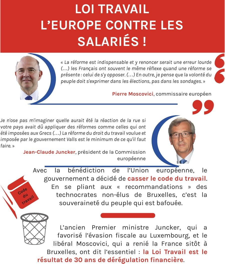 Loi Travail = Loi commandée par Bruxelles