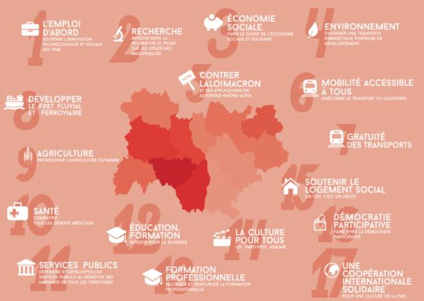 Retrouvez l'ensemble de nos 17 propositions pour une région citoyenne, solidaire et impliquée dans l'avenir des citoyens.