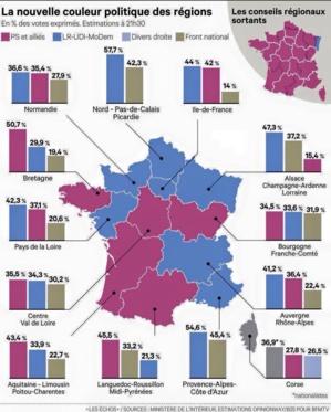 Régionales 2015 : Victoire ou défaite de la démocratie ? Véritable sursaut républicain ou renoncement du peuple des citoyens ?